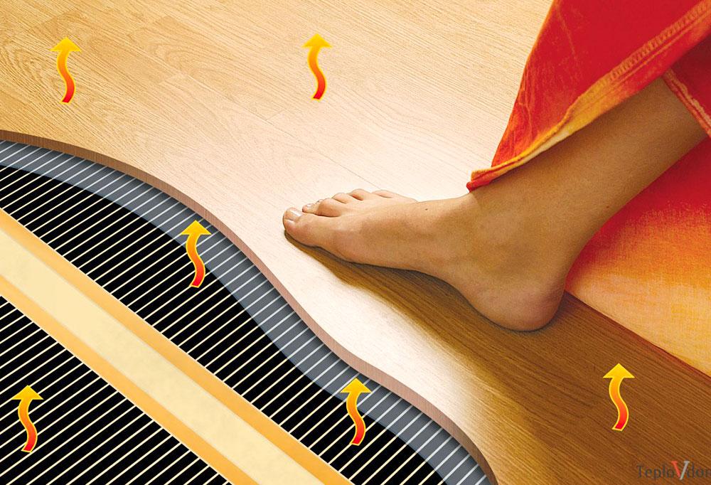 Floor heating Favorite Design Montreal